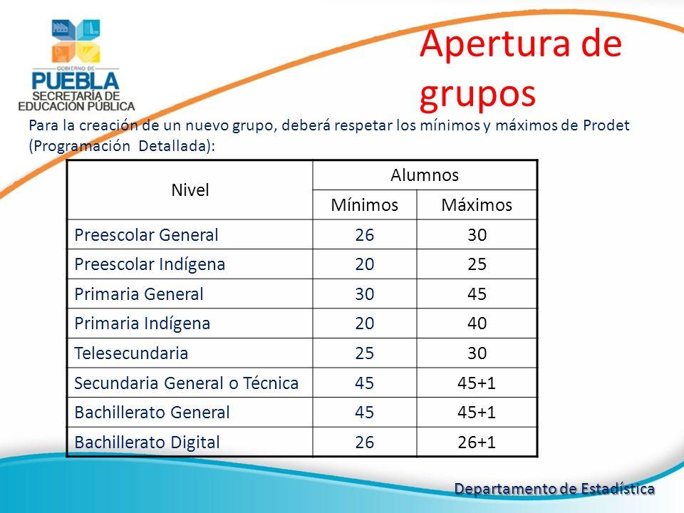 Apertura de grupos Nivel Alumnos Mínimos Máximos Preescolar General 26