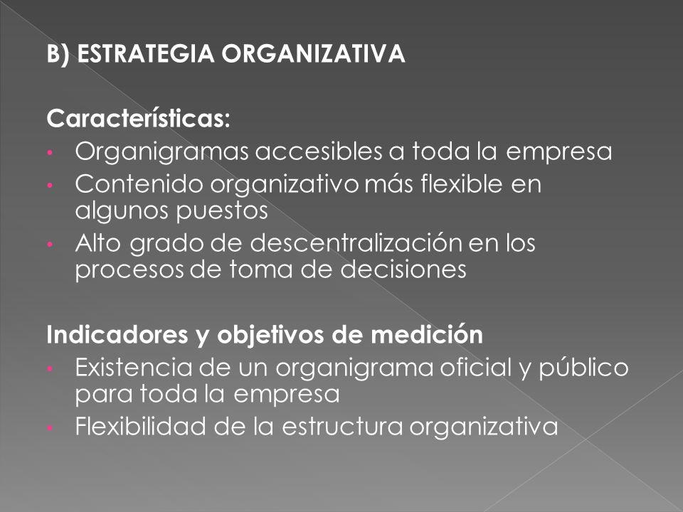B) ESTRATEGIA ORGANIZATIVA