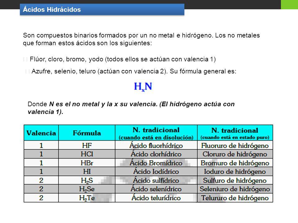 cidos hidrcidos son compuestos binarios formados por un no metal e hidrgeno los no metales - Tabla Periodica Valencias Metales Y No Metales