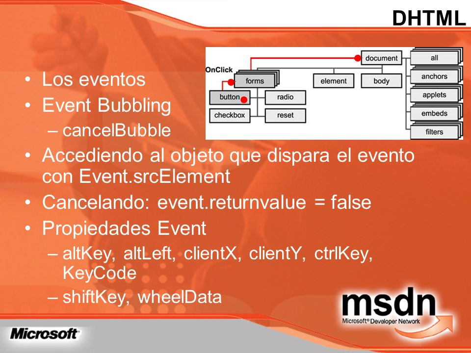 DHTML Los eventos Event Bubbling