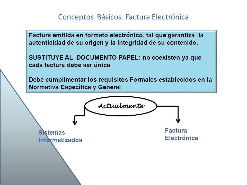 Conceptos Básicos. Factura Electrónica