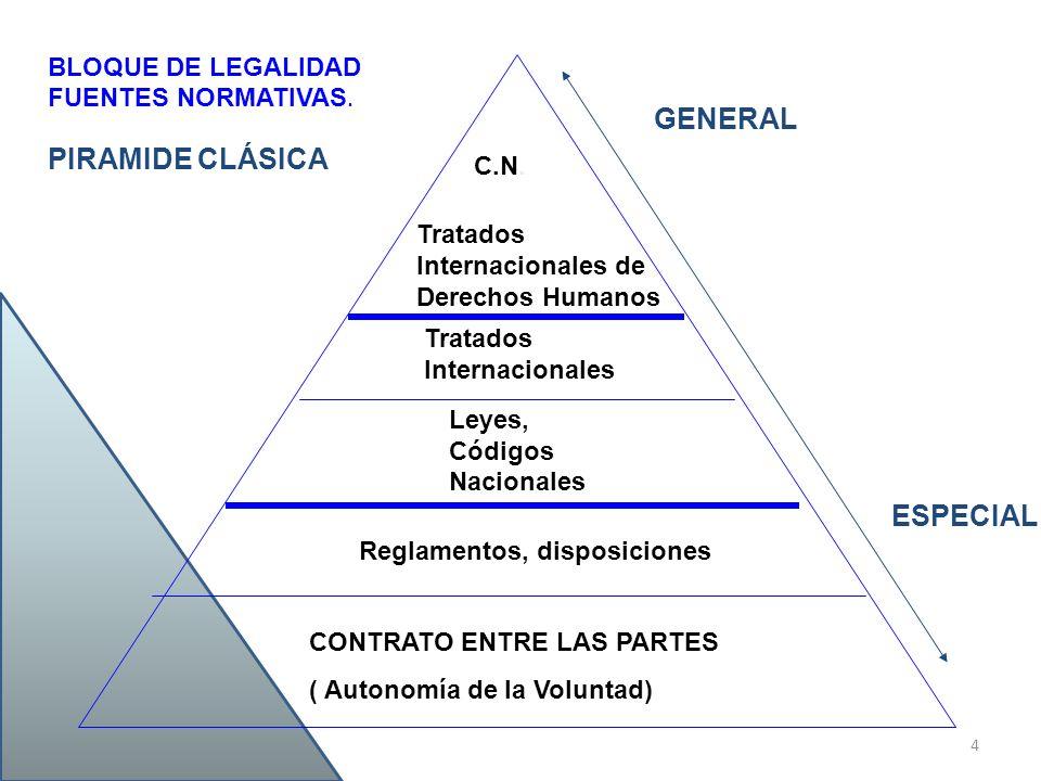 GENERAL PIRAMIDE CLÁSICA ESPECIAL
