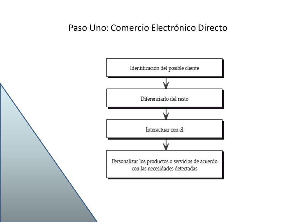 Paso Uno: Comercio Electrónico Directo