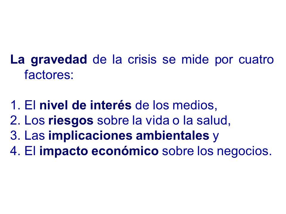La gravedad de la crisis se mide por cuatro factores: