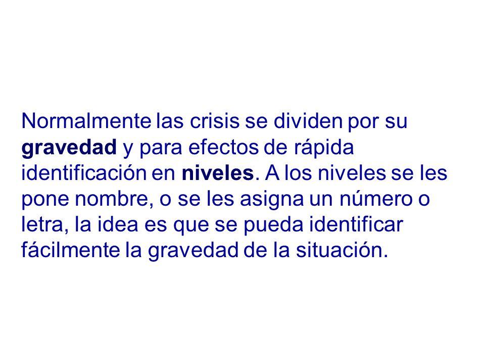 Normalmente las crisis se dividen por su gravedad y para efectos de rápida identificación en niveles.