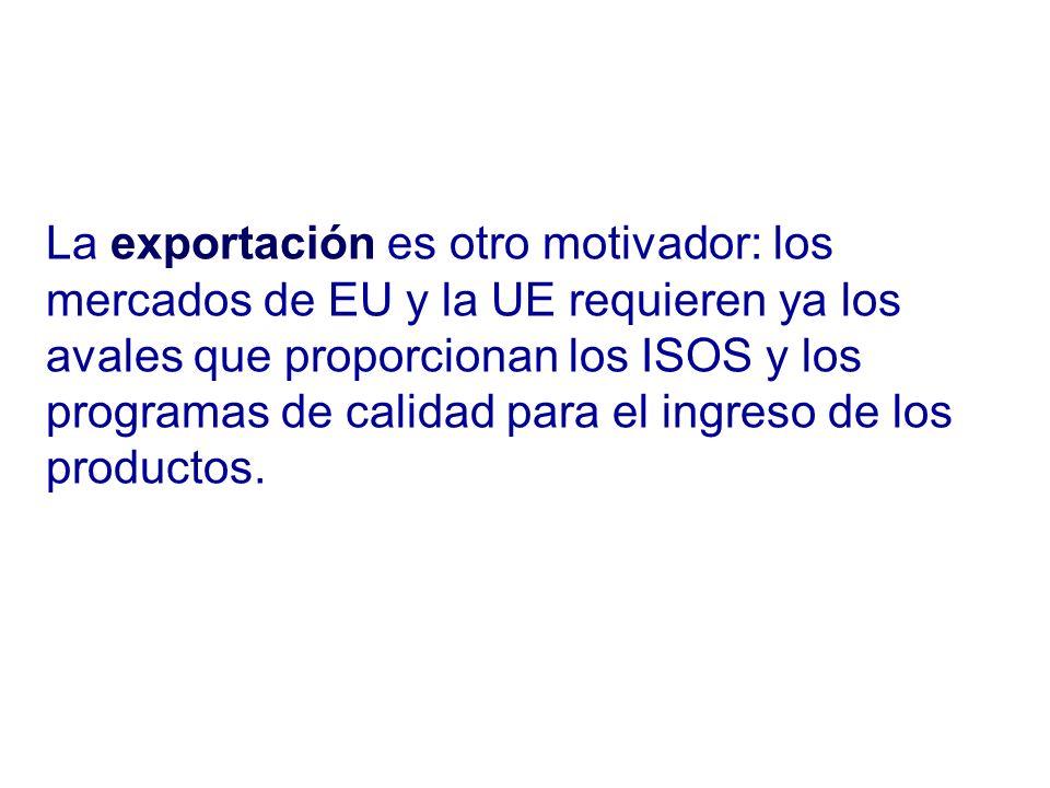 La exportación es otro motivador: los mercados de EU y la UE requieren ya los avales que proporcionan los ISOS y los programas de calidad para el ingreso de los productos.