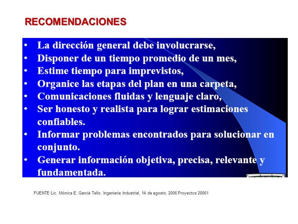 RECOMENDACIONES FUENTE:Lic. Mónica E.
