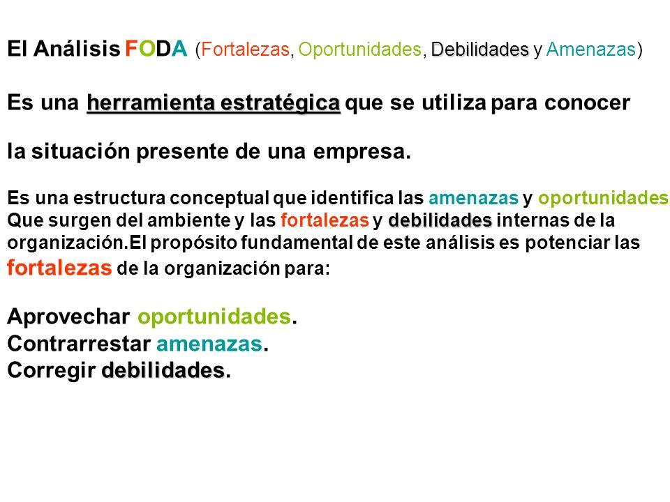 El Análisis FODA (Fortalezas, Oportunidades, Debilidades y Amenazas)