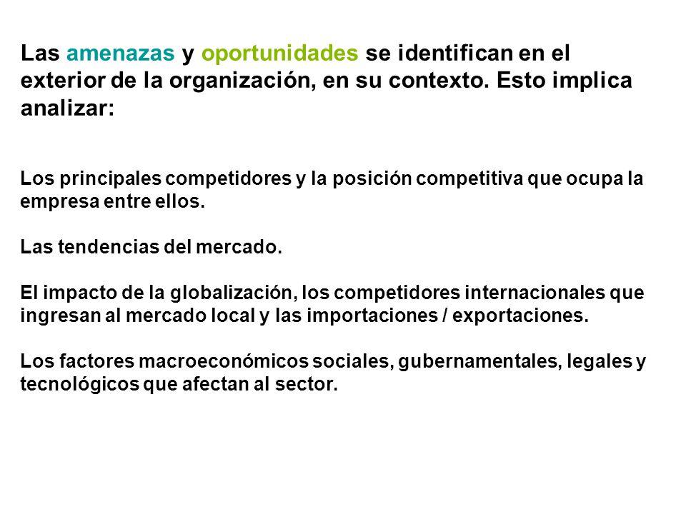 Las amenazas y oportunidades se identifican en el exterior de la organización, en su contexto. Esto implica analizar: