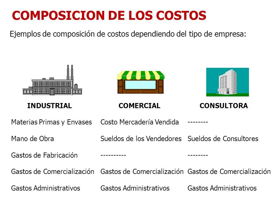 COMPOSICION DE LOS COSTOS