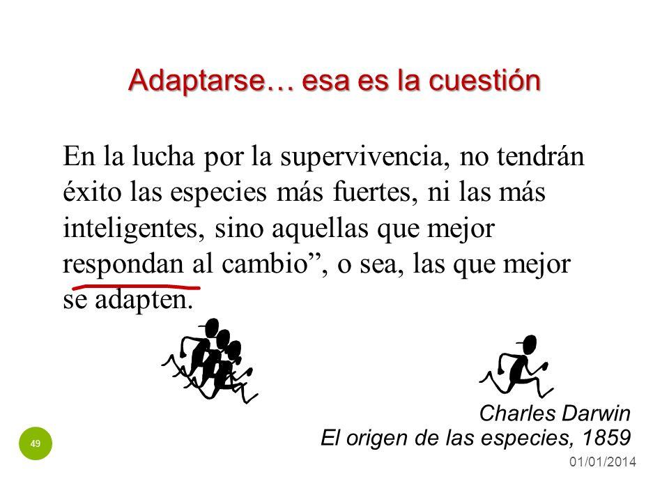 Adaptarse… esa es la cuestión