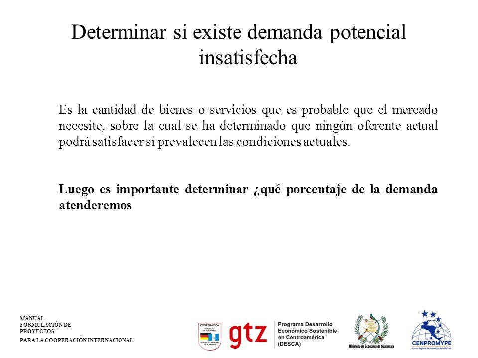 Determinar si existe demanda potencial insatisfecha