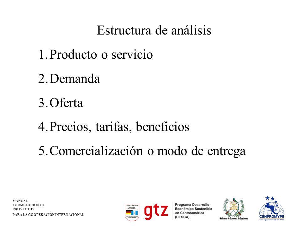 Estructura de análisis