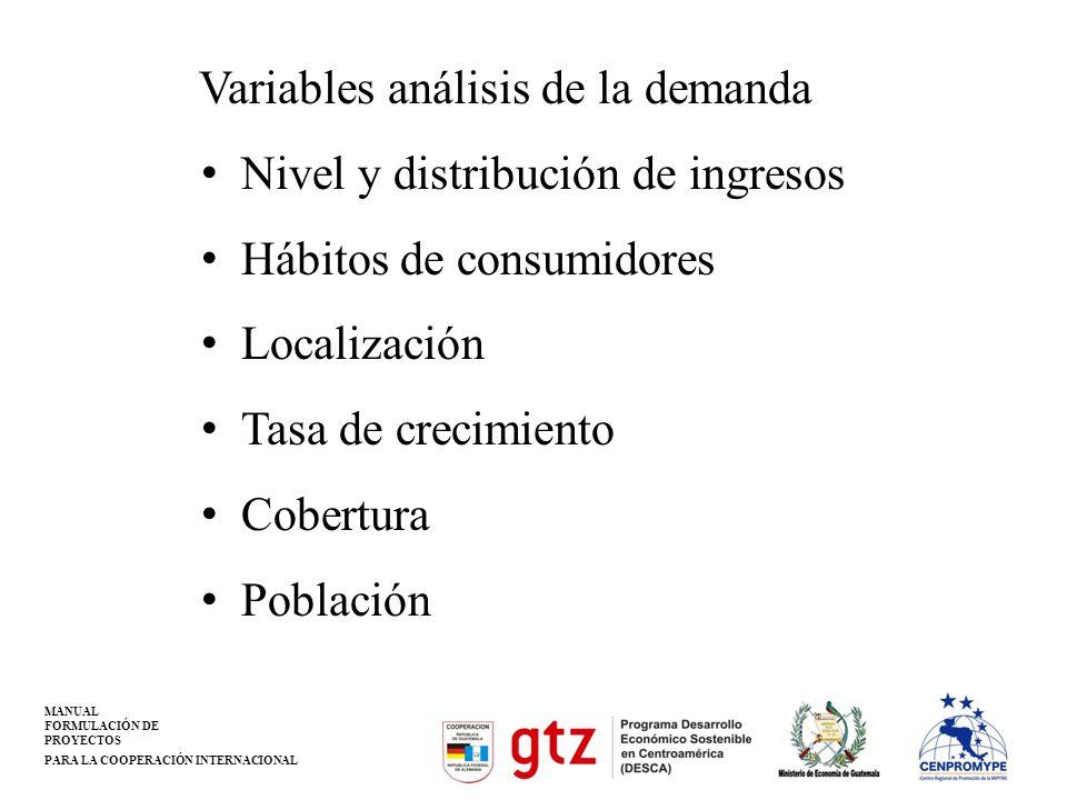 Variables análisis de la demanda