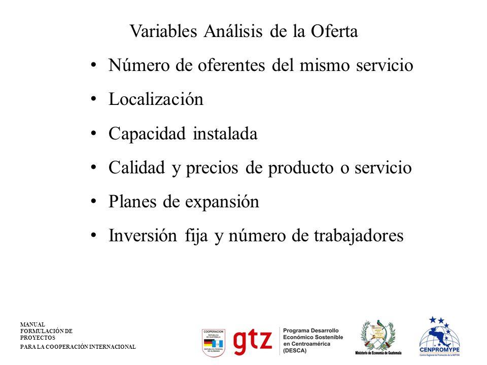 Variables Análisis de la Oferta