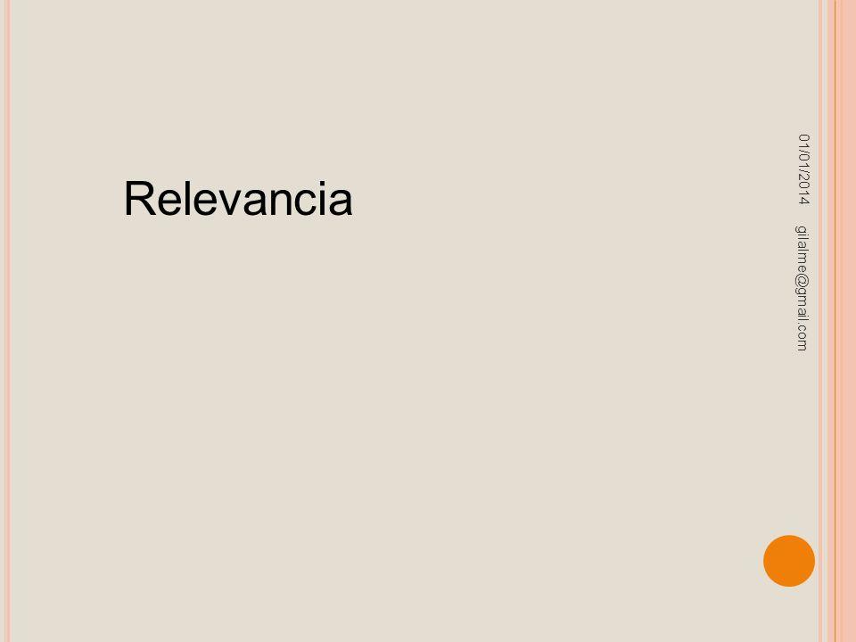 23/03/2017 Relevancia gilalme@gmail.com