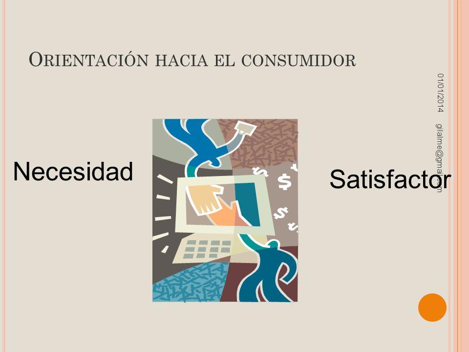 Orientación hacia el consumidor