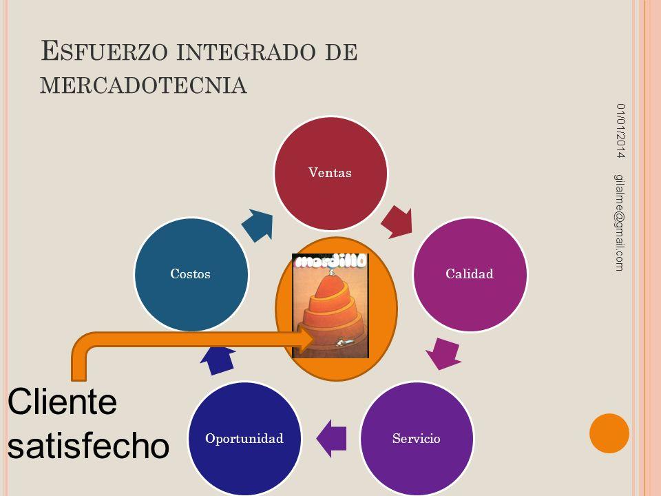 Esfuerzo integrado de mercadotecnia