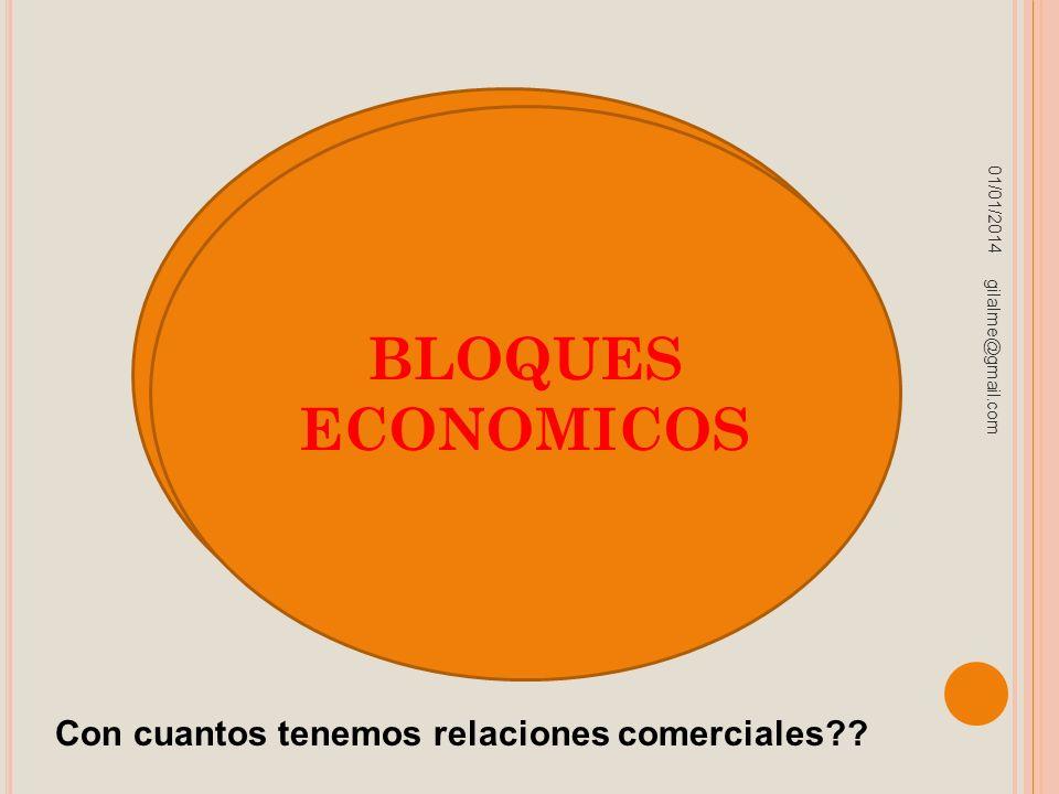 BLOQUES ECONOMICOS Con cuantos tenemos relaciones comerciales