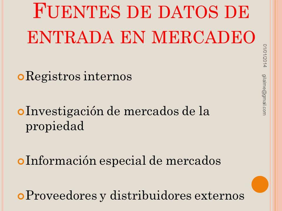 Fuentes de datos de entrada en mercadeo