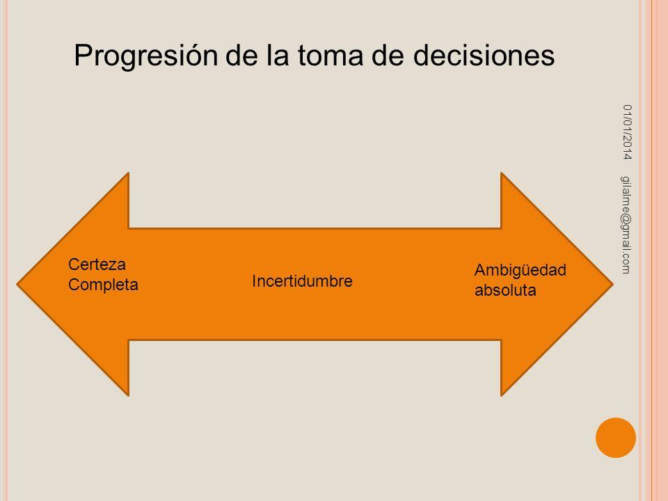 Progresión de la toma de decisiones