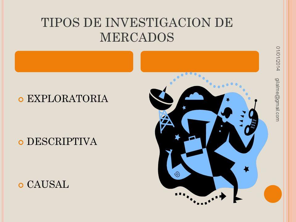 TIPOS DE INVESTIGACION DE MERCADOS