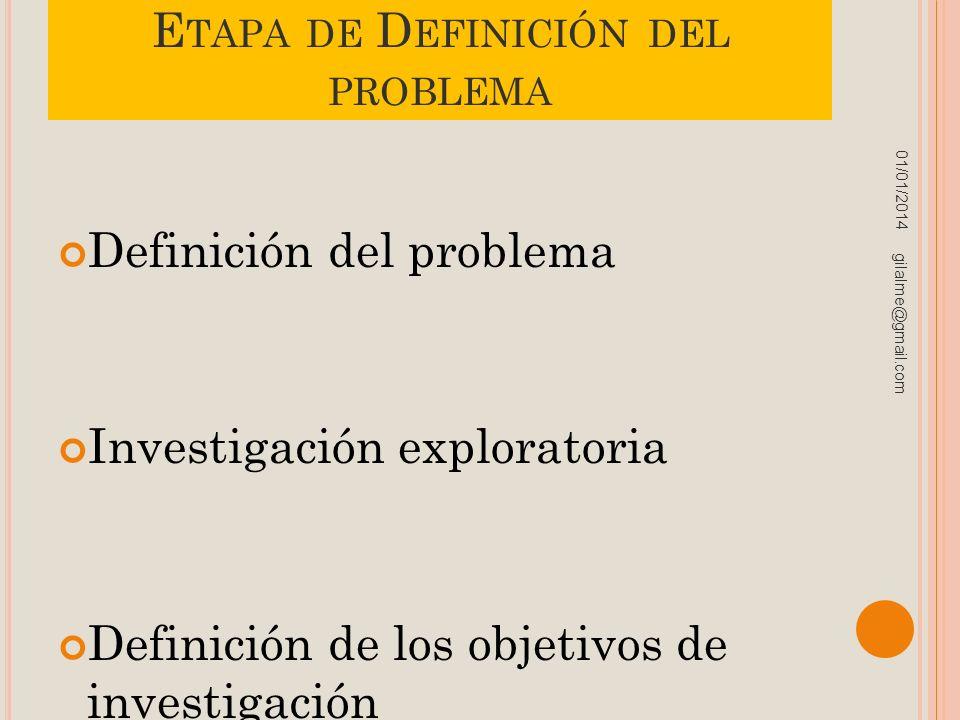 Etapa de Definición del problema