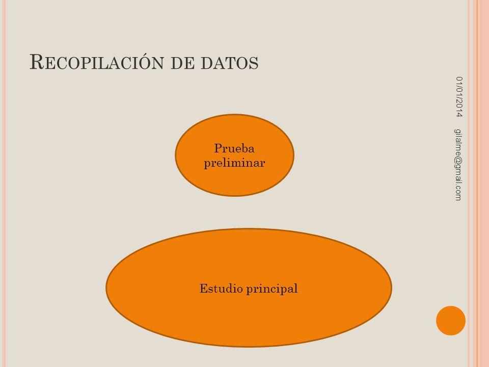 Recopilación de datos Prueba preliminar Estudio principal 23/03/2017