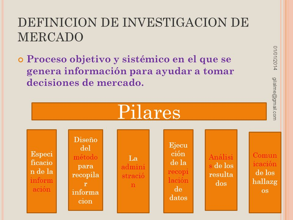 DEFINICION DE INVESTIGACION DE MERCADO