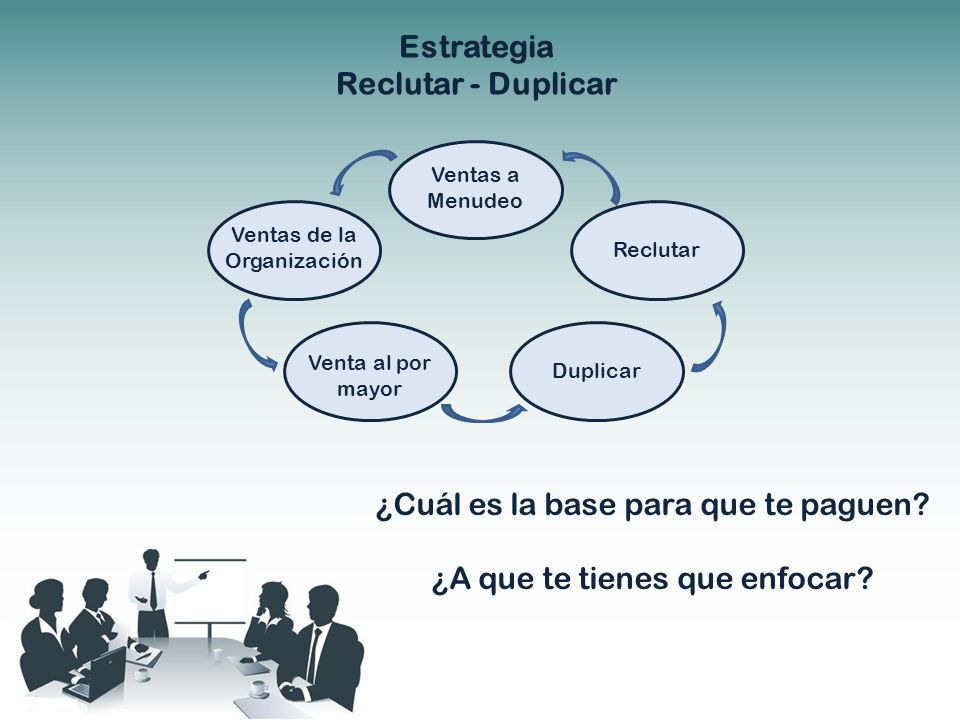 Estrategia Reclutar - Duplicar