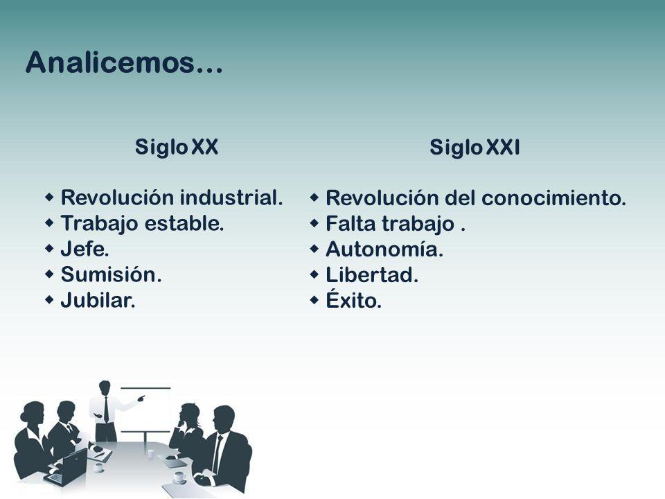 Analicemos… Siglo XX  Revolución industrial.  Trabajo estable.