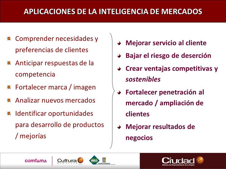 APLICACIONES DE LA INTELIGENCIA DE MERCADOS