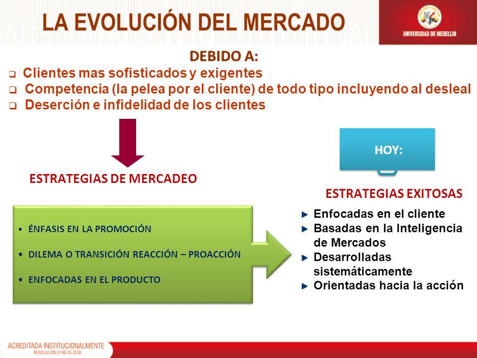 DEBIDO A: DEBIDO A: ESTRATEGIAS DE MERCADEO ESTRATEGIAS EXITOSAS