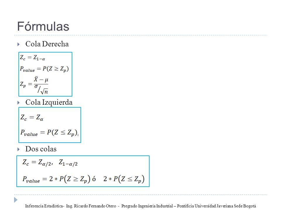 Fórmulas Cola Derecha Cola Izquierda Dos colas