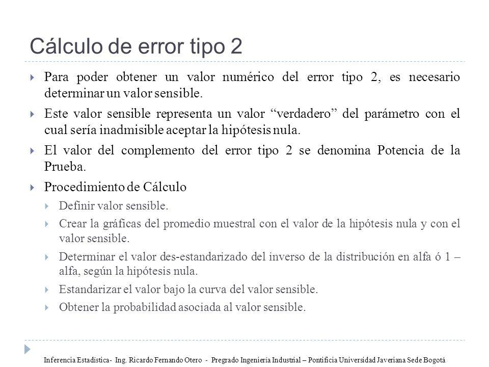 Cálculo de error tipo 2 Para poder obtener un valor numérico del error tipo 2, es necesario determinar un valor sensible.