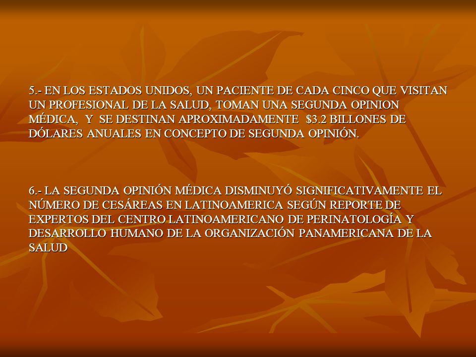 5.- EN LOS ESTADOS UNIDOS, UN PACIENTE DE CADA CINCO QUE VISITAN