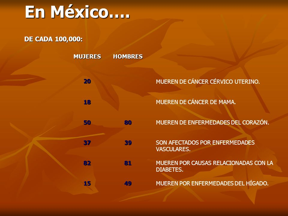 En México…. DE CADA 100,000: MUJERES HOMBRES