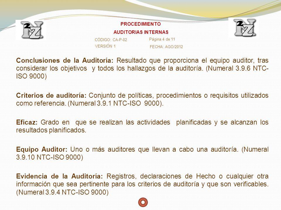 PROCEDIMIENTO AUDITORIAS INTERNAS. CÓDIGO: CA-P-02. Página 4 de 11. VERSIÓN 1. FECHA: AGO/2012.
