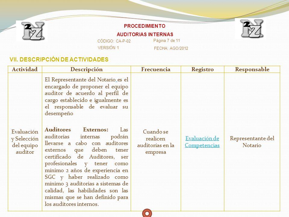 Actividad Descripción Frecuencia Registro Responsable