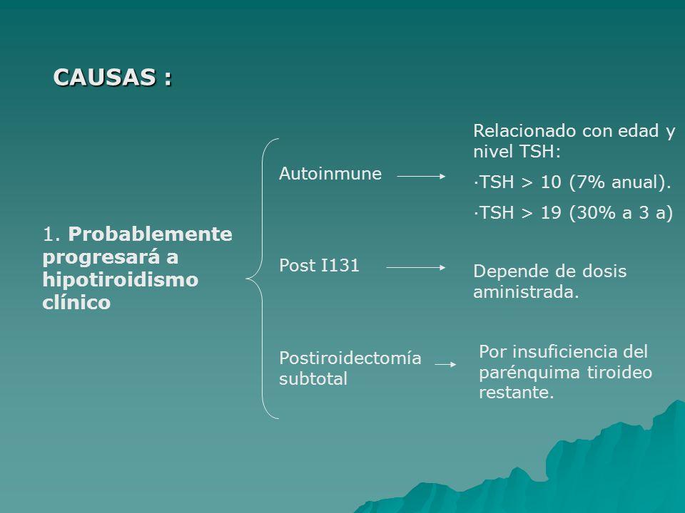 CAUSAS : 1. Probablemente progresará a hipotiroidismo clínico