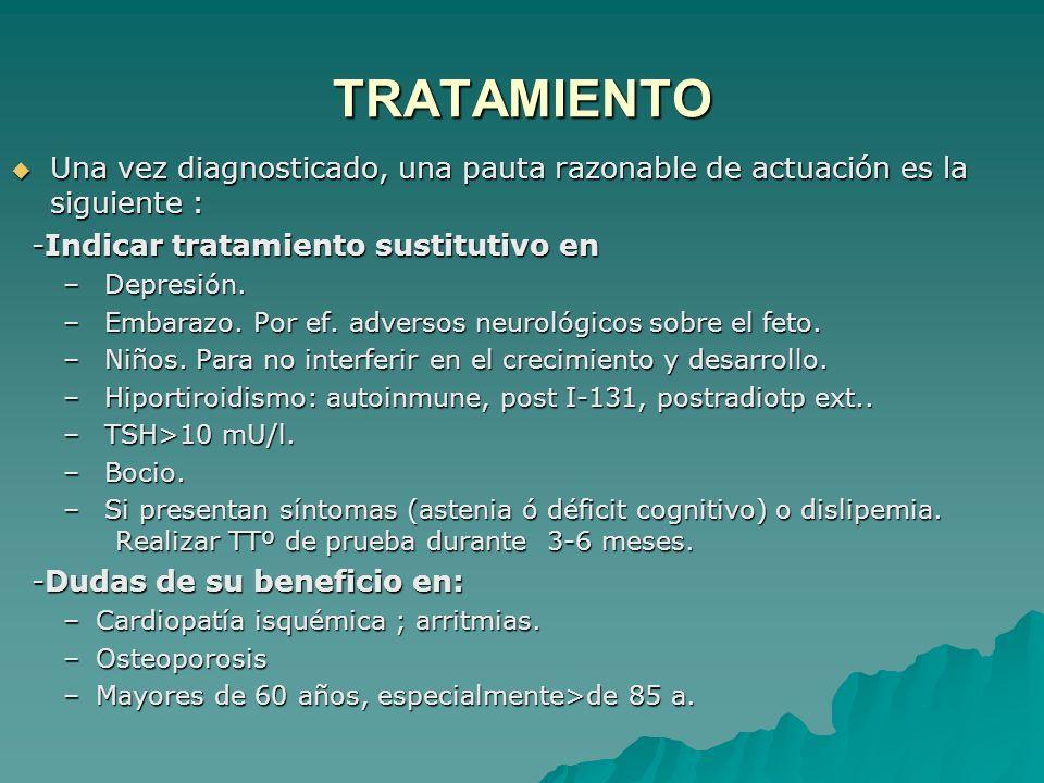 TRATAMIENTO Una vez diagnosticado, una pauta razonable de actuación es la siguiente : -Indicar tratamiento sustitutivo en.