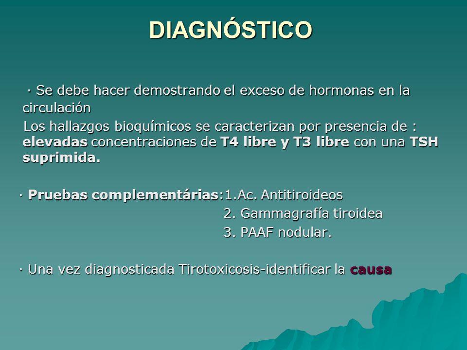 DIAGNÓSTICO · Se debe hacer demostrando el exceso de hormonas en la circulación.