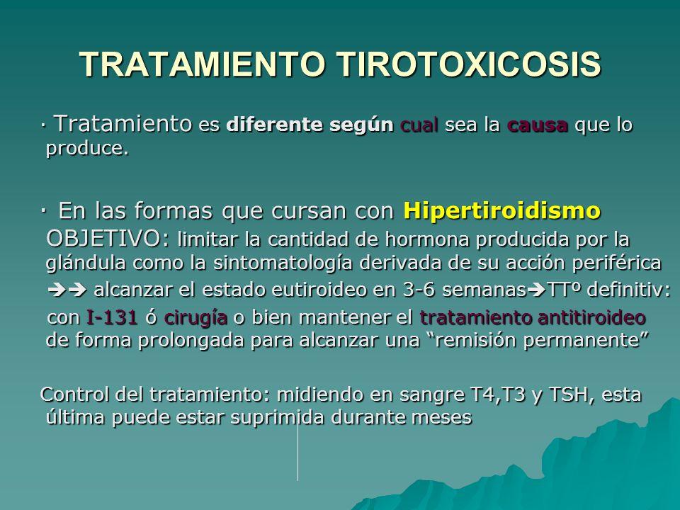 TRATAMIENTO TIROTOXICOSIS