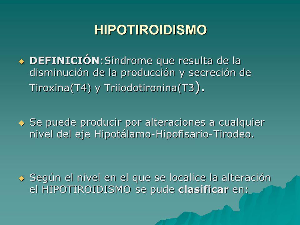 HIPOTIROIDISMO DEFINICIÓN:Síndrome que resulta de la disminución de la producción y secreción de Tiroxina(T4) y Triiodotironina(T3).