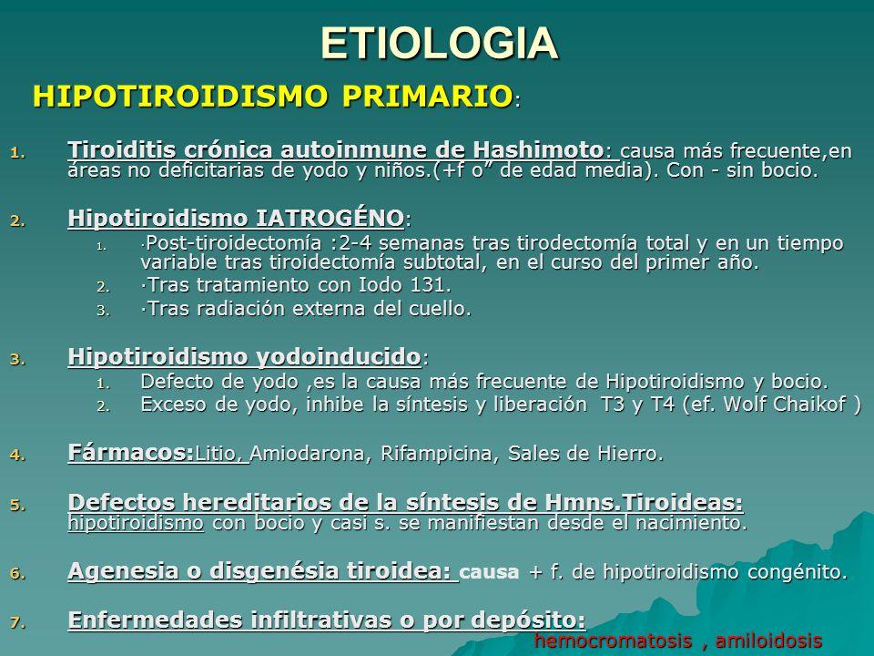ETIOLOGIA HIPOTIROIDISMO PRIMARIO: