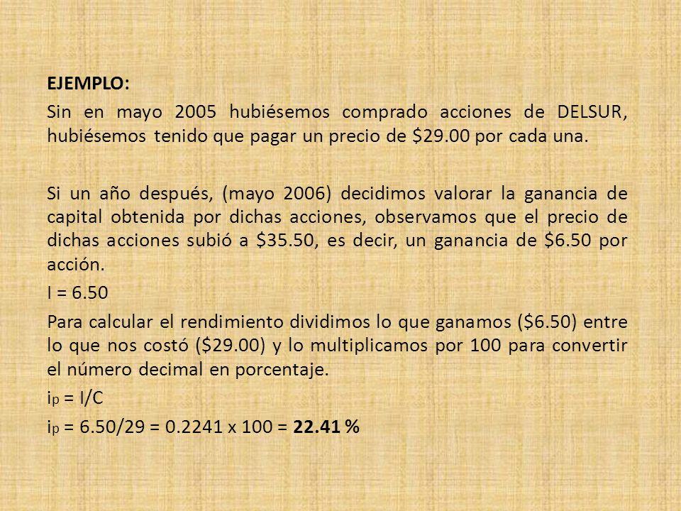 EJEMPLO:Sin en mayo 2005 hubiésemos comprado acciones de DELSUR, hubiésemos tenido que pagar un precio de $29.00 por cada una.