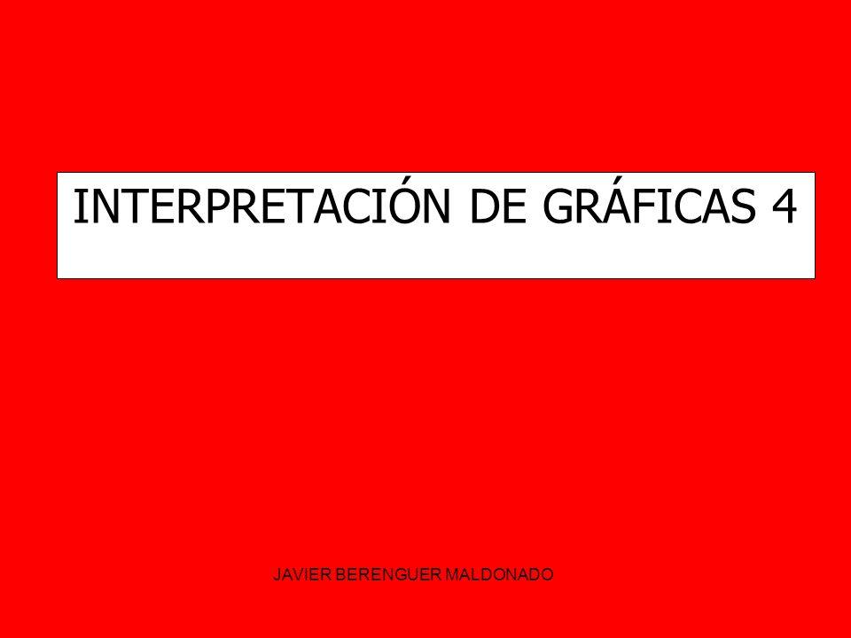 INTERPRETACIÓN DE GRÁFICAS 4