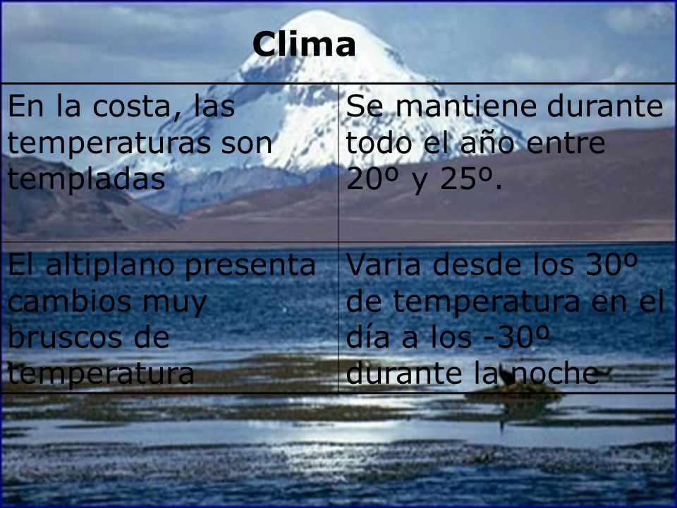 Clima En la costa, las temperaturas son templadas