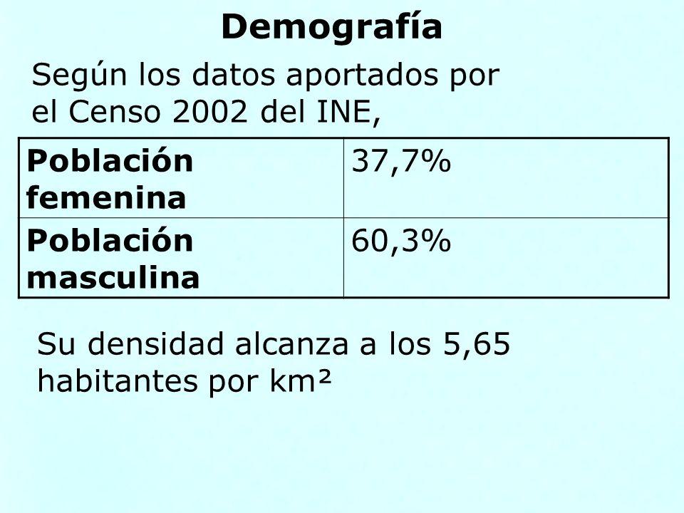 Demografía Según los datos aportados por el Censo 2002 del INE,