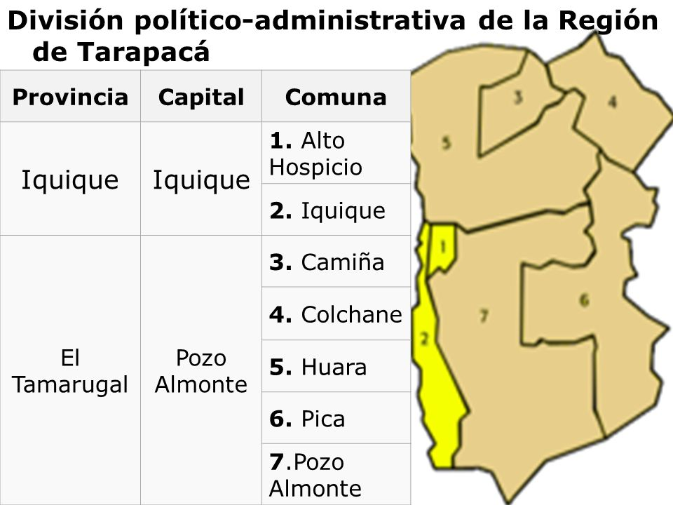 División político-administrativa de la Región de Tarapacá